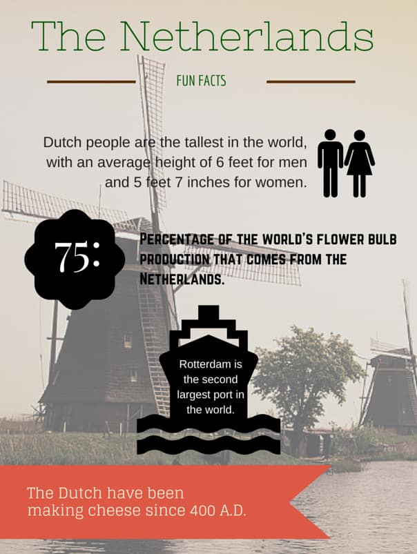 Fun Facts Holland
