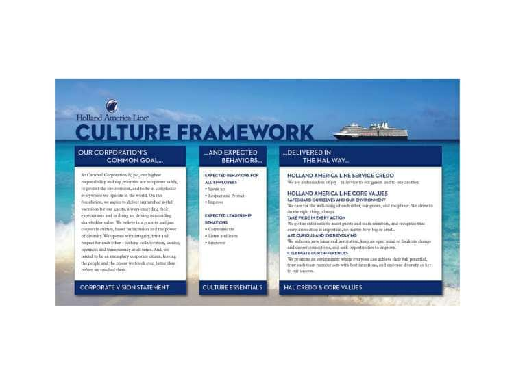 Holland America Line Culture Framework OUR CORPORATION'S COMMON GOAL... At Carnival Corporation & plc, our highest responsibility and top priorities are to operate safely, to protect the environment, and to be in compliance everywhere we operate in the world. On this foundation, we aspire to deliver unmatched joyful vacations for our guests, always exceeding their expectations and in doing so, driving outstanding shareholder value. We believe in a positive and just corporate culture, based on inclusion and the power of diversity. We operate with integrity, trust and respect for each other – seeking collaboration, candor, openness and transparency at all times. And, we intend to be an exemplary corporate citizen, leaving the people and the places we touch even better than before we touched them. CORPORATE VISION STATEMENT …AND EXPECTED BEHAVIORS… EXPECTED BEHAVIORS FOR ALL EMPLOYEES Speak up Respect and Protect Improve EXPECTED LEADERSHIP BEHAVIORS Communicate Listen and learn Empower CULTURE ESSENTIALS …DELIVERED IN THE HAL WAY… HOLLAND AMERICA LINE SERVICE CREDO We are ambassadors of joy – in service to our guests and to one another. HOLLAND AMERICA LINE CORE VALUES SAFEGUARD OURSELVES AND OUR ENVIRONMENT We care for the well-being of each other, our guests, and the planet. We strive to do the right thing, always. TAKE PRIDE IN EVERY ACTION We go the extra mile to assist guests and team members, and recognize that every interaction is important, no matter how big or small. ARE CURIOUS AND EVER-EVOLVING We welcome new ideas and innovation, keep an open mind to facilitate change and deeper connections, and seek opportunities to improve. CELEBRATE OUR DIFFERENCES We promote an environment where everyone can achieve their full potential, trust each team member acts with best intentions, and embrace diversity as key to our success. HAL CREDO & CORE VALUES